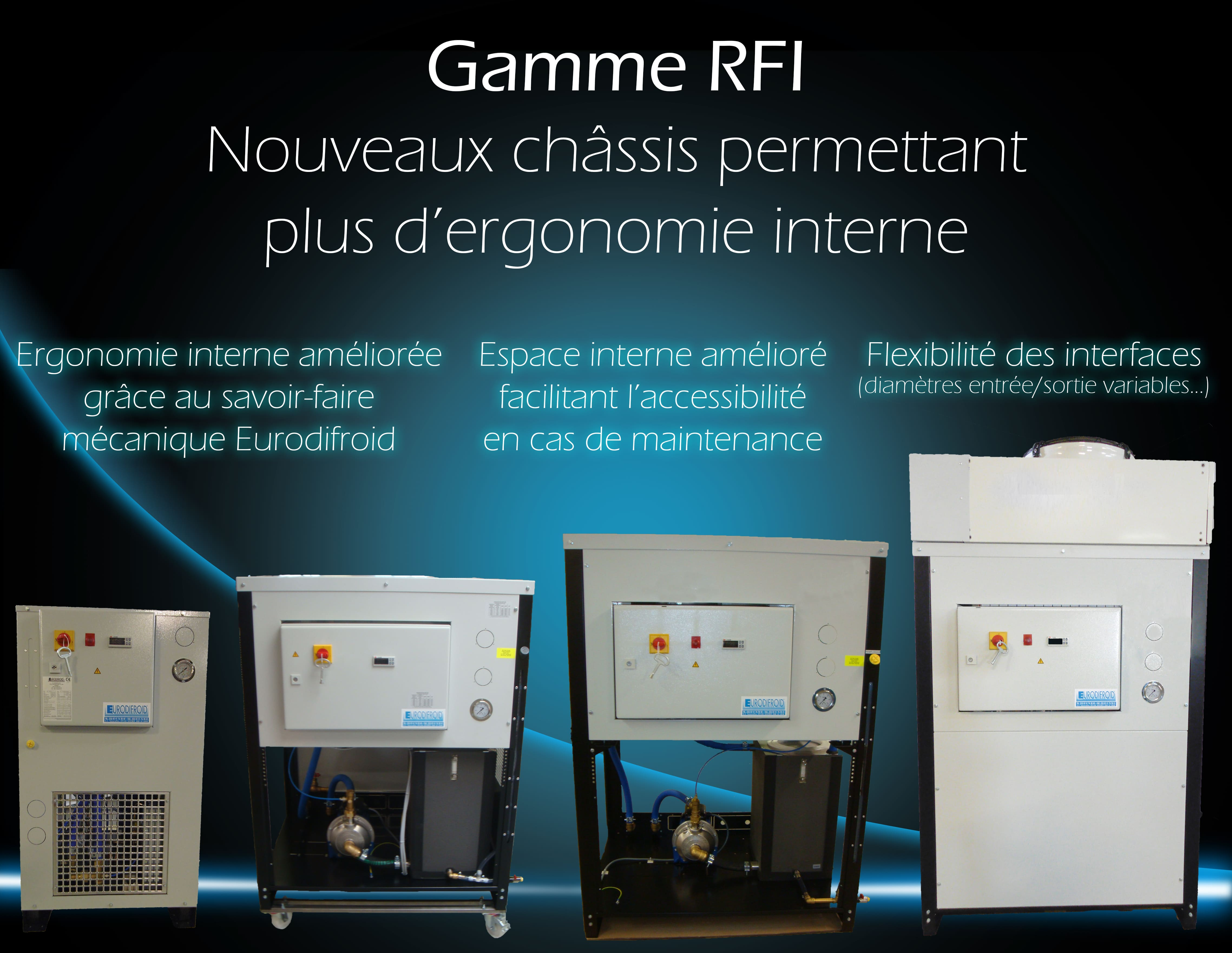 nouveaux-chassis-gamme-RFI